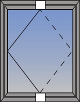 Vertikalni pivot prozor